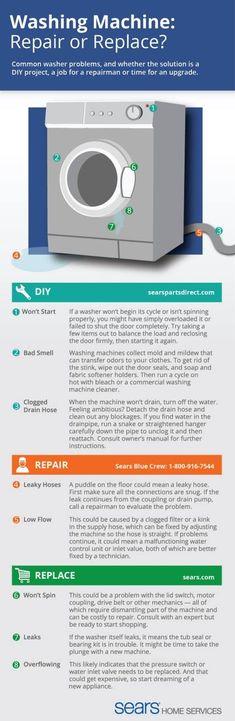 Washing Machine: Repair or Replace?